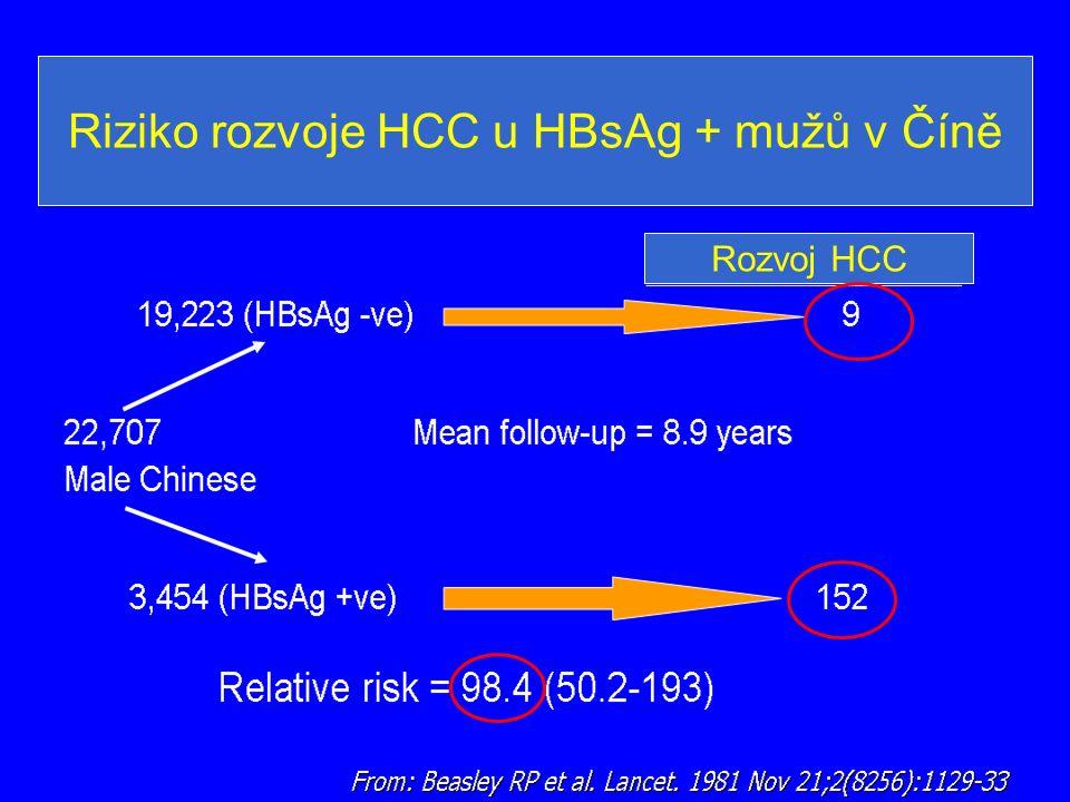 Mortalita na tumory v závislosti na etiologii a vysokém BMI (>35)