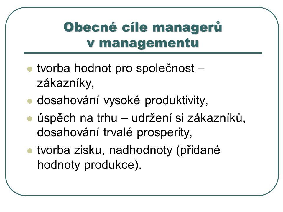 Obecné cíle managerů v managementu tvorba hodnot pro společnost – zákazníky, dosahování vysoké produktivity, úspěch na trhu – udržení si zákazníků, dosahování trvalé prosperity, tvorba zisku, nadhodnoty (přidané hodnoty produkce).