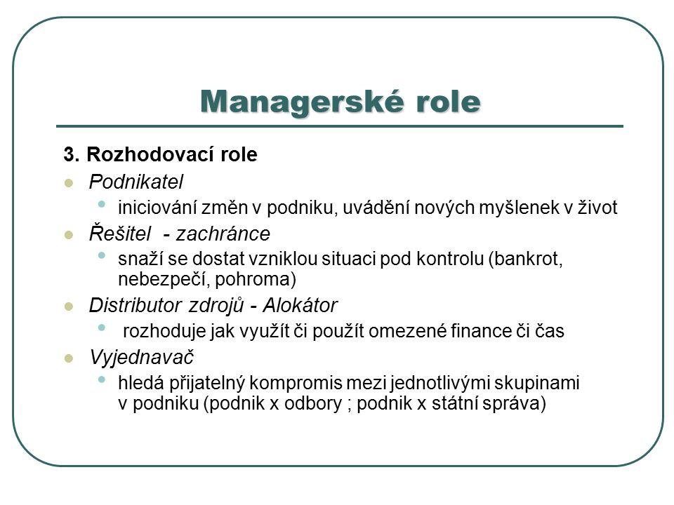 Managerské role 3.