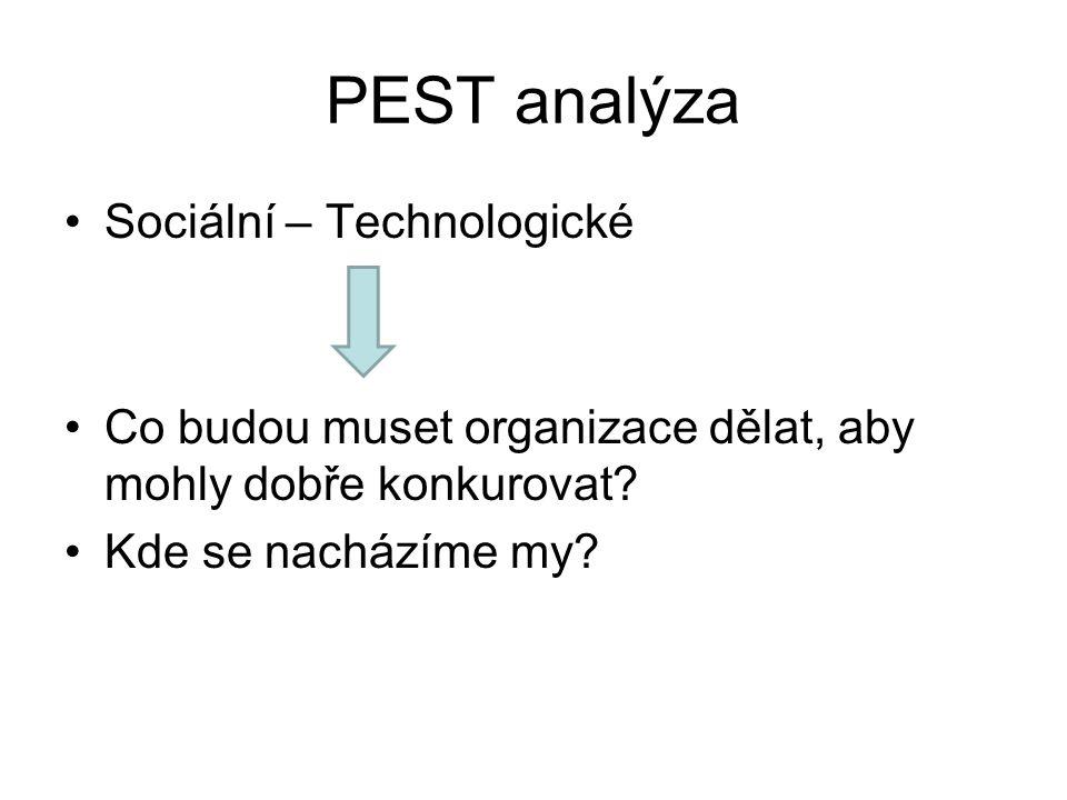 PEST analýza Sociální – Technologické Co budou muset organizace dělat, aby mohly dobře konkurovat? Kde se nacházíme my?