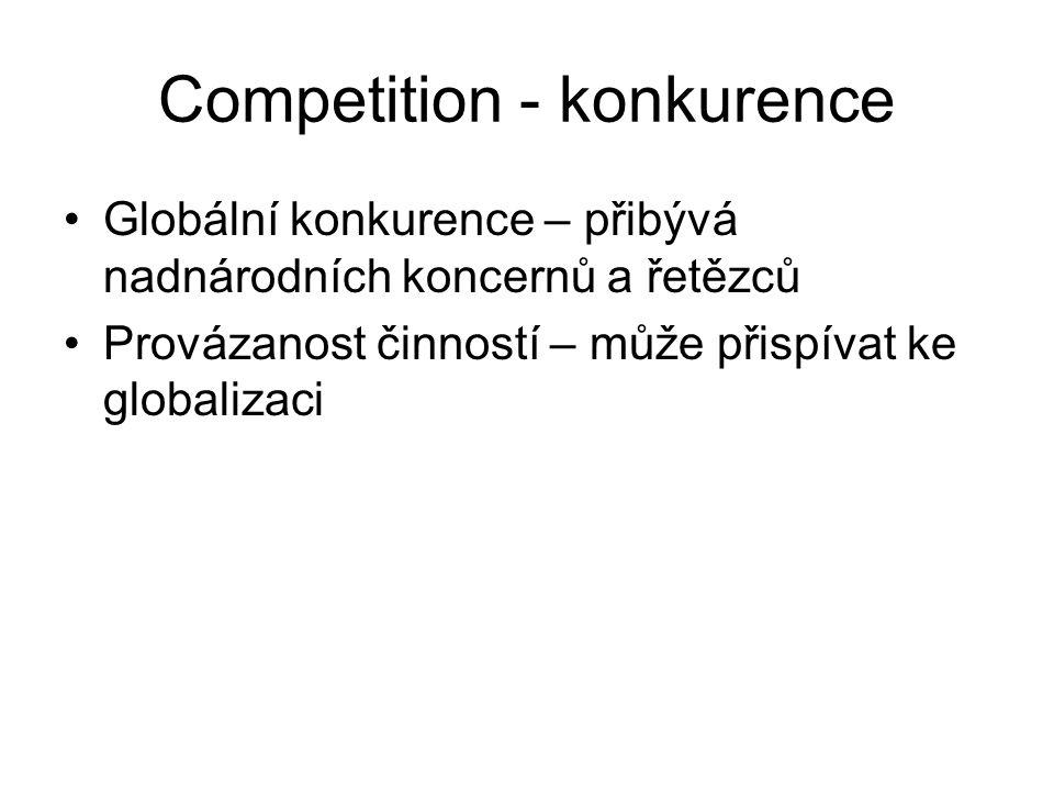 Competition - konkurence Globální konkurence – přibývá nadnárodních koncernů a řetězců Provázanost činností – může přispívat ke globalizaci