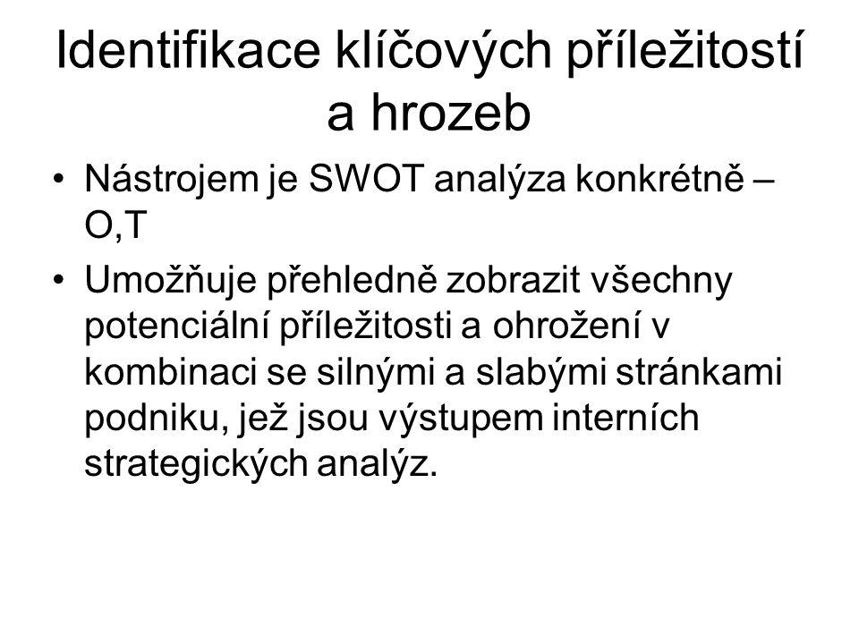 Identifikace klíčových příležitostí a hrozeb Nástrojem je SWOT analýza konkrétně – O,T Umožňuje přehledně zobrazit všechny potenciální příležitosti a