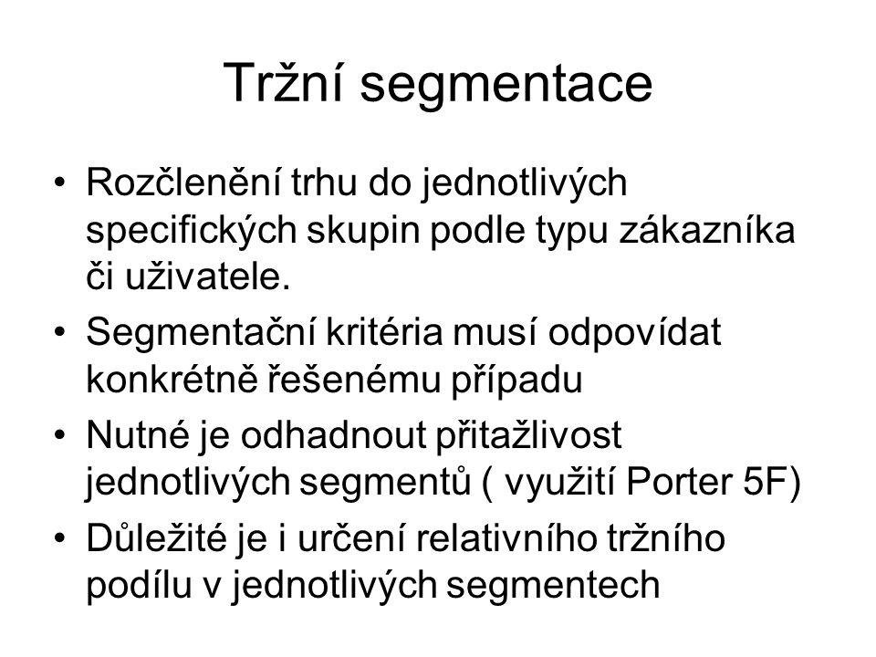 Tržní segmentace Rozčlenění trhu do jednotlivých specifických skupin podle typu zákazníka či uživatele. Segmentační kritéria musí odpovídat konkrétně