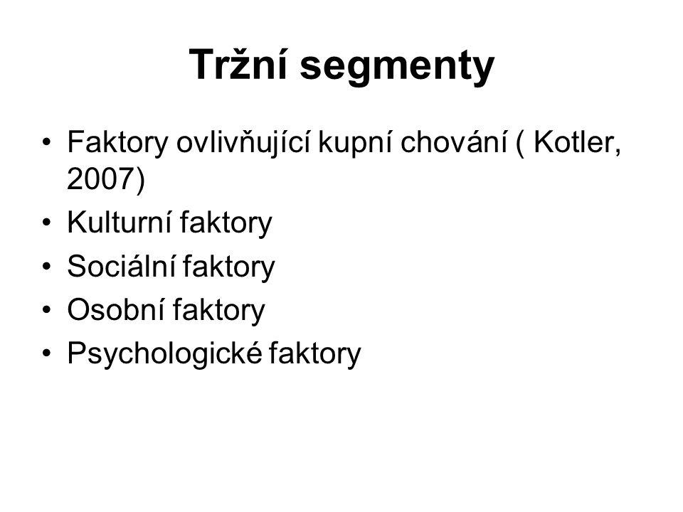 Tržní segmenty Faktory ovlivňující kupní chování ( Kotler, 2007) Kulturní faktory Sociální faktory Osobní faktory Psychologické faktory