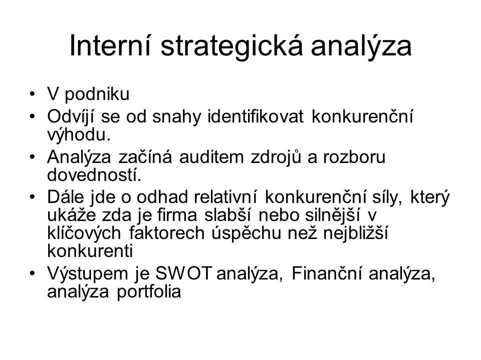 Interní strategická analýza V podniku Odvíjí se od snahy identifikovat konkurenční výhodu. Analýza začíná auditem zdrojů a rozboru dovedností. Dále jd