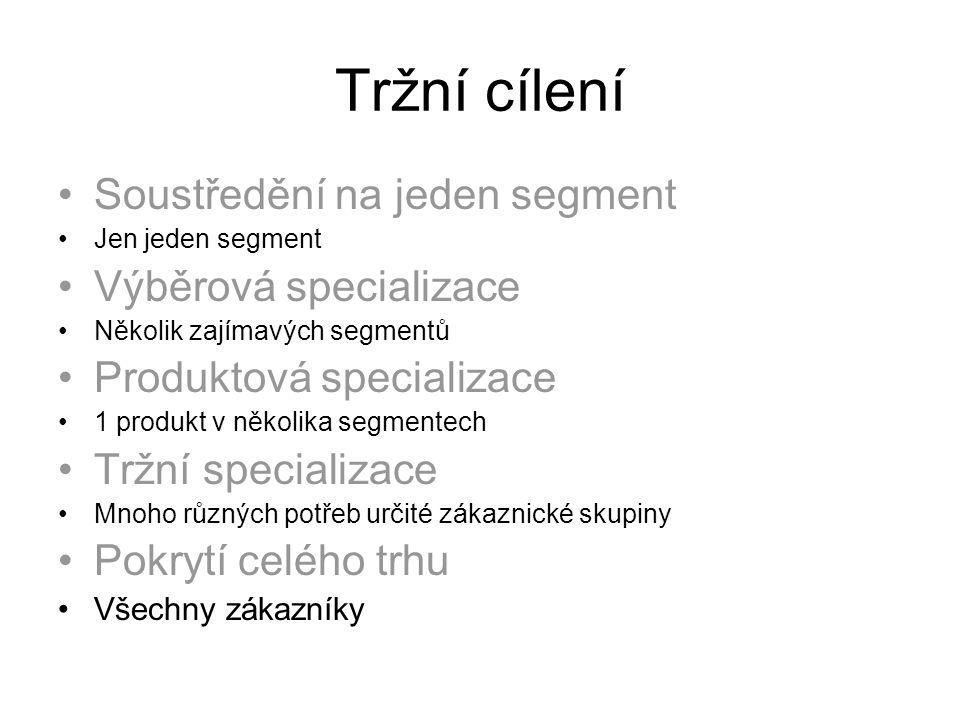 Tržní cílení Soustředění na jeden segment Jen jeden segment Výběrová specializace Několik zajímavých segmentů Produktová specializace 1 produkt v několika segmentech Tržní specializace Mnoho různých potřeb určité zákaznické skupiny Pokrytí celého trhu Všechny zákazníky
