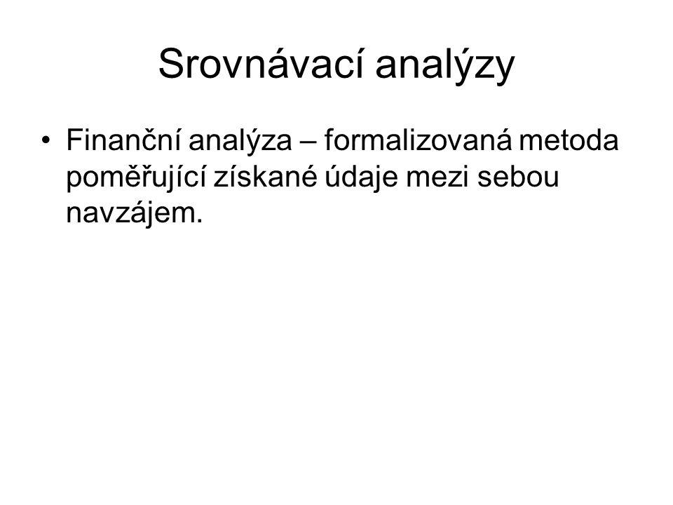 Srovnávací analýzy Finanční analýza – formalizovaná metoda poměřující získané údaje mezi sebou navzájem.