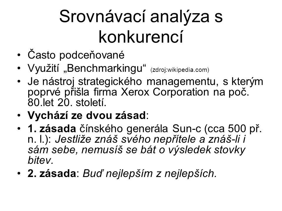 """Srovnávací analýza s konkurencí Často podceňované Využití """"Benchmarkingu (zdroj:wikipedia.com) Je nástroj strategického managementu, s kterým poprvé přišla firma Xerox Corporation na poč."""