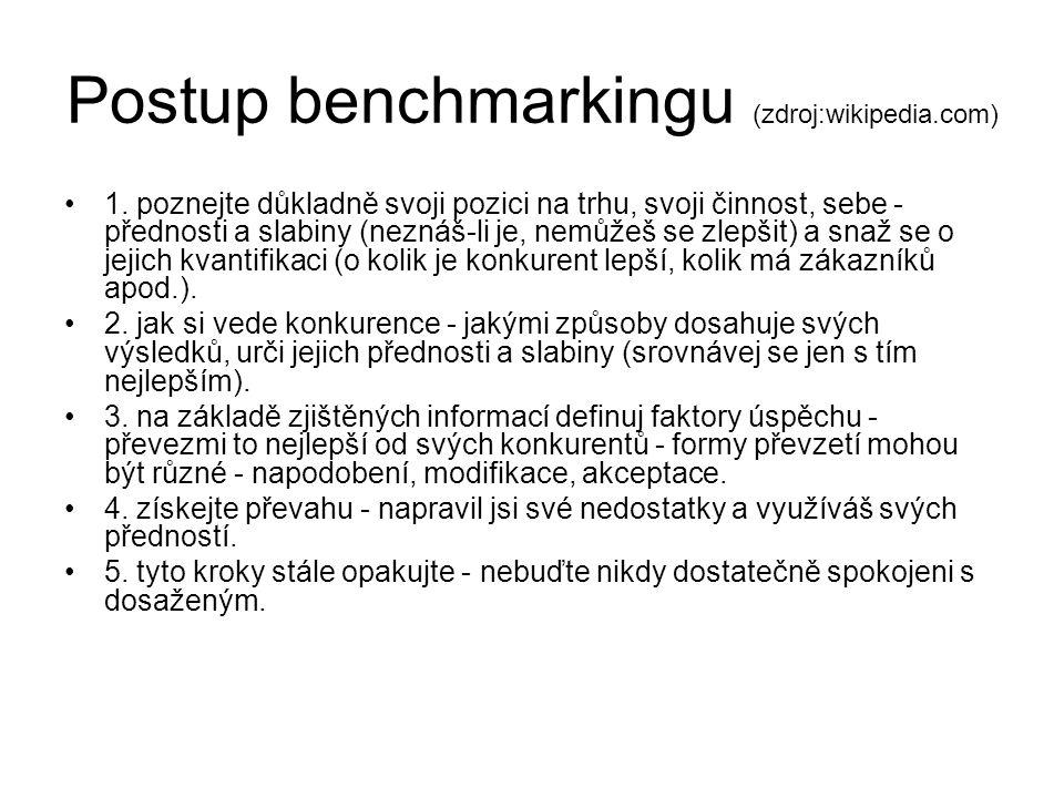 Postup benchmarkingu (zdroj:wikipedia.com) 1. poznejte důkladně svoji pozici na trhu, svoji činnost, sebe - přednosti a slabiny (neznáš-li je, nemůžeš