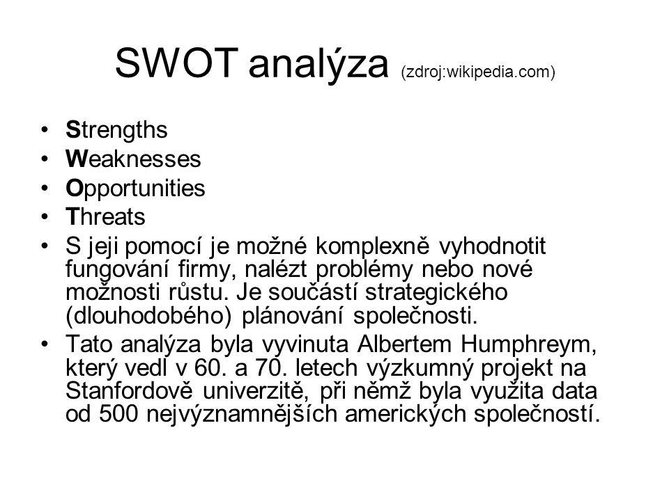SWOT analýza (zdroj:wikipedia.com) Strengths Weaknesses Opportunities Threats S jeji pomocí je možné komplexně vyhodnotit fungování firmy, nalézt problémy nebo nové možnosti růstu.