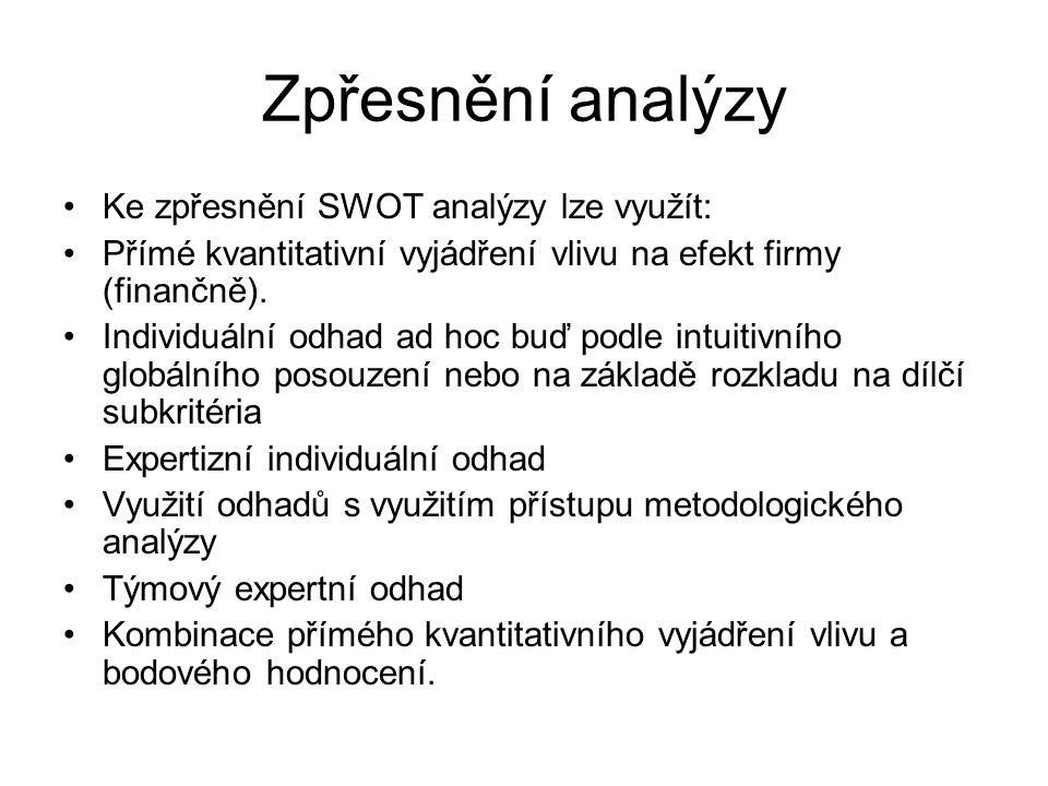 Zpřesnění analýzy Ke zpřesnění SWOT analýzy lze využít: Přímé kvantitativní vyjádření vlivu na efekt firmy (finančně). Individuální odhad ad hoc buď p