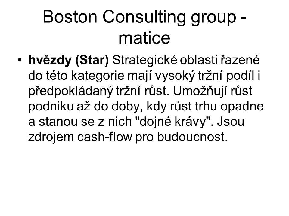 Boston Consulting group - matice hvězdy (Star) Strategické oblasti řazené do této kategorie mají vysoký tržní podíl i předpokládaný tržní růst.