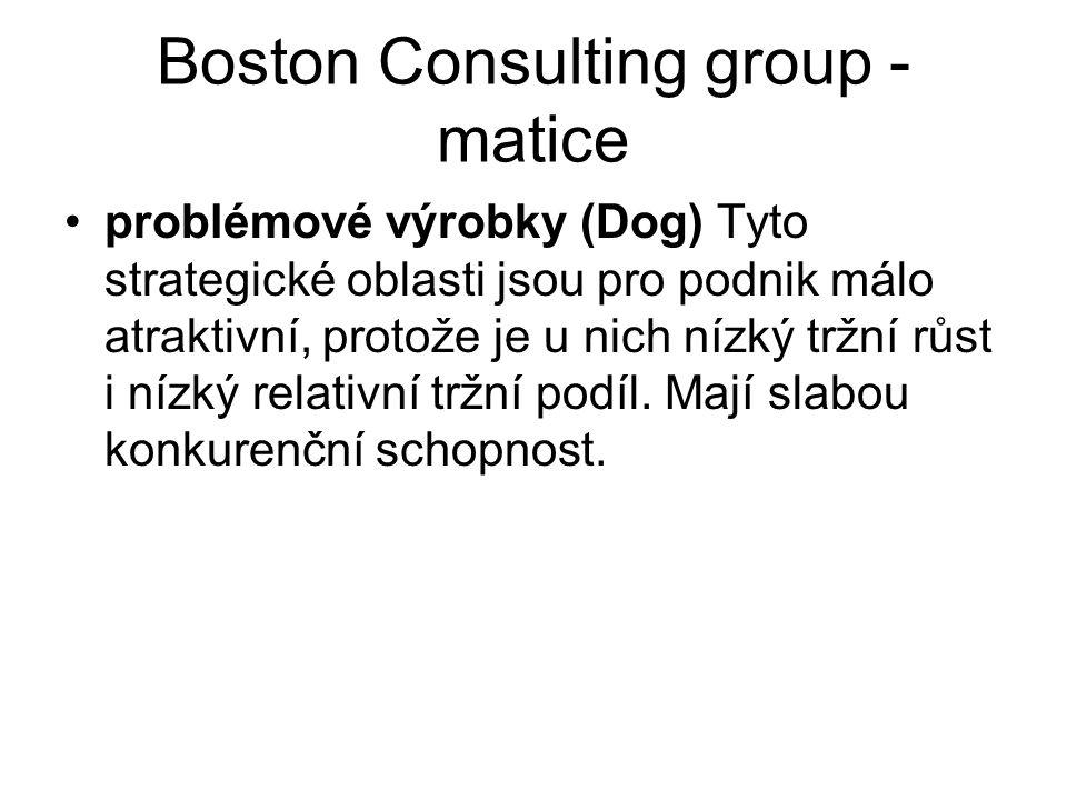 Boston Consulting group - matice problémové výrobky (Dog) Tyto strategické oblasti jsou pro podnik málo atraktivní, protože je u nich nízký tržní růst i nízký relativní tržní podíl.