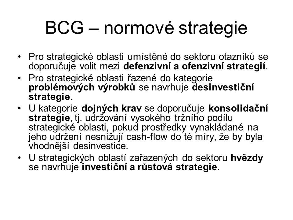 BCG – normové strategie Pro strategické oblasti umístěné do sektoru otazníků se doporučuje volit mezi defenzivní a ofenzivní strategií. Pro strategick