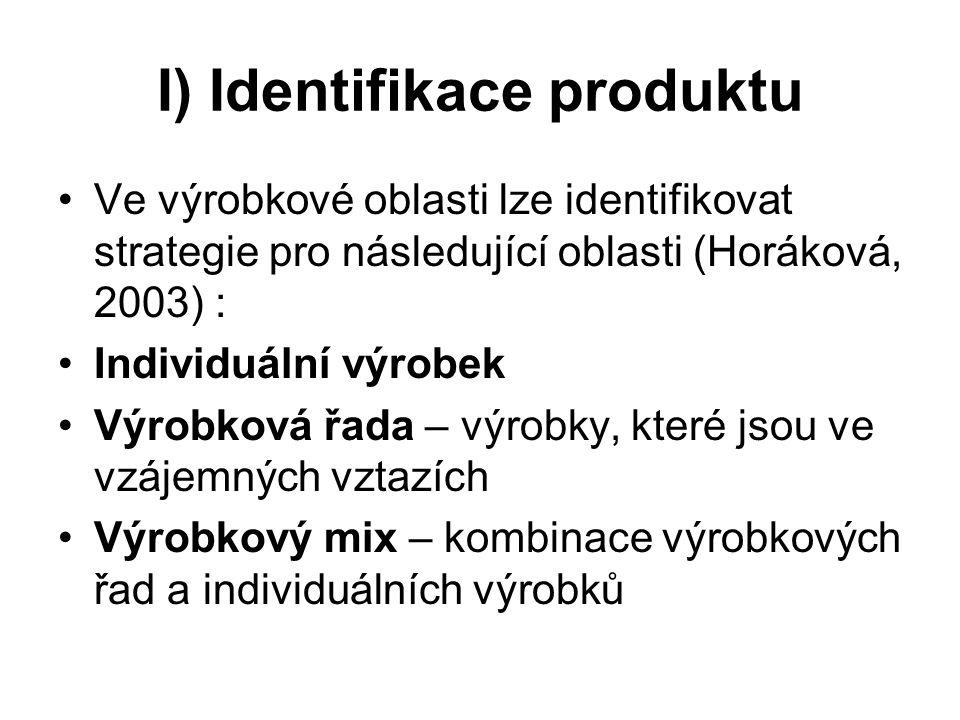 I) Identifikace produktu Ve výrobkové oblasti lze identifikovat strategie pro následující oblasti (Horáková, 2003) : Individuální výrobek Výrobková řada – výrobky, které jsou ve vzájemných vztazích Výrobkový mix – kombinace výrobkových řad a individuálních výrobků