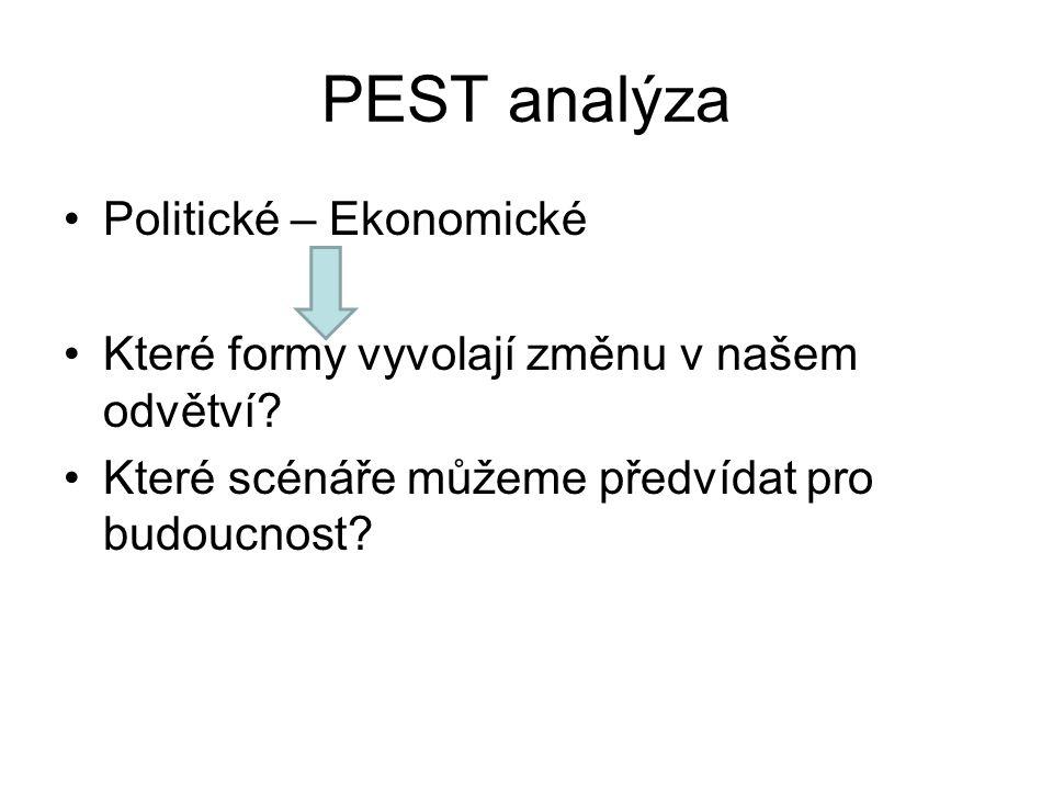 PEST analýza Politické – Ekonomické Které formy vyvolají změnu v našem odvětví.