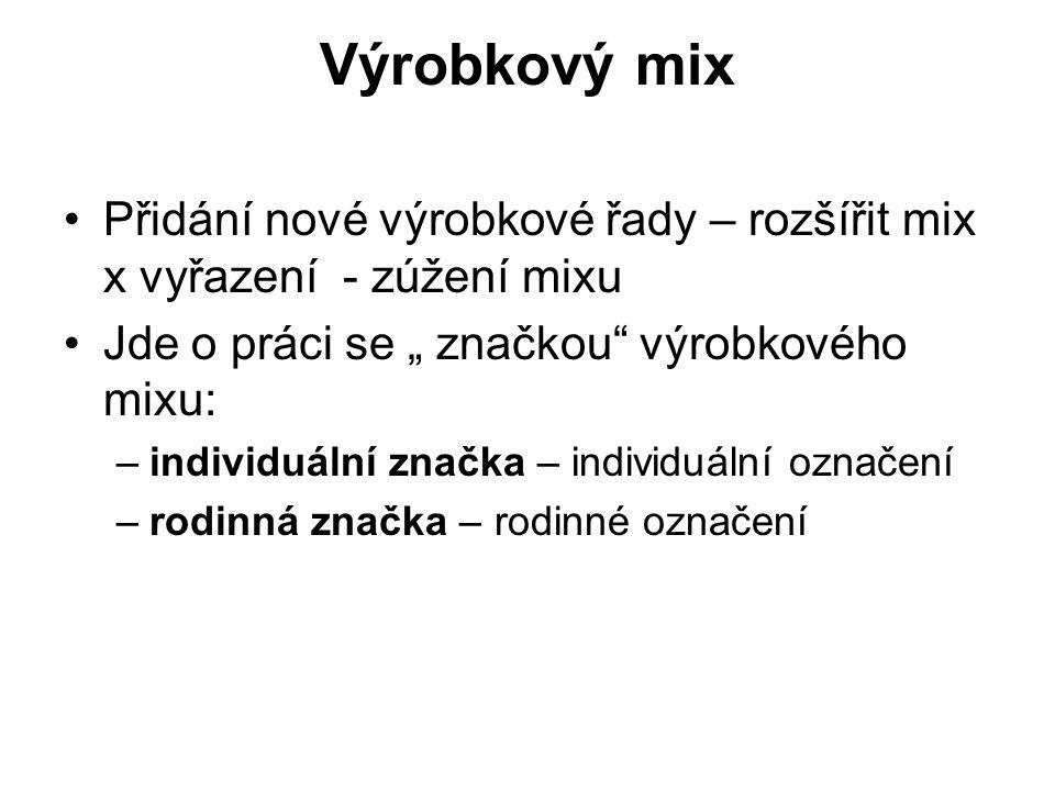 """Výrobkový mix Přidání nové výrobkové řady – rozšířit mix x vyřazení - zúžení mixu Jde o práci se """" značkou výrobkového mixu: –individuální značka – individuální označení –rodinná značka – rodinné označení"""