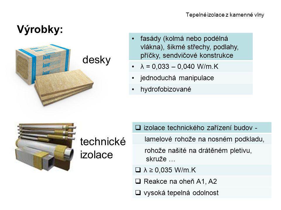 Tepelné izolace z kamenné vlny Výrobky: fasády (kolmá nebo podélná vlákna), šikmé střechy, podlahy, příčky, sendvičové konstrukce λ = 0,033 – 0,040 W/m.K jednoduchá manipulace hydrofobizované technické izolace  izolace technického zařízení budov - lamelové rohože na nosném podkladu, rohože našité na drátěném pletivu, skruže …  λ ≥ 0,035 W/m.K  Reakce na oheň A1, A2  vysoká tepelná odolnost desky