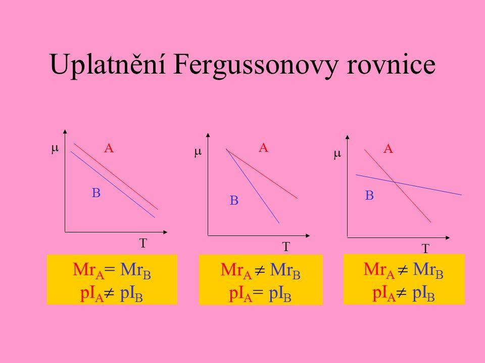 T  T  T  A B Mr A = Mr B pI A  pI B Uplatnění Fergussonovy rovnice A B Mr A  Mr B pI A  pI B Mr A  Mr B pI A = pI B A B