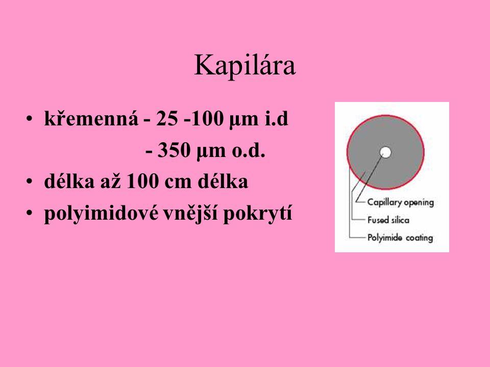 Kapilára křemenná - 25 -100 μm i.d - 350 μm o.d. délka až 100 cm délka polyimidové vnější pokrytí