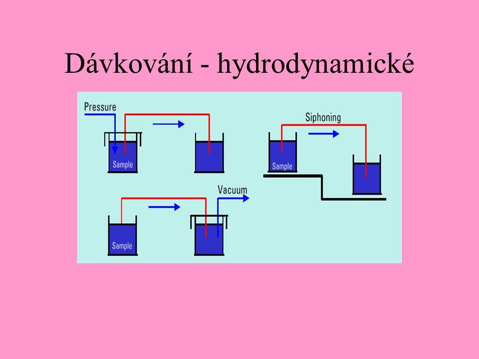 Dávkování - hydrodynamické
