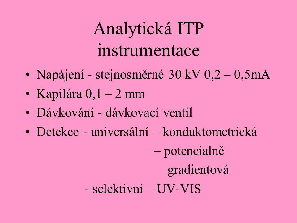 Analytická ITP instrumentace Napájení - stejnosměrné 30 kV 0,2 – 0,5mA Kapilára 0,1 – 2 mm Dávkování - dávkovací ventil Detekce - universální – konduktometrická – potencialně gradientová - selektivní – UV-VIS