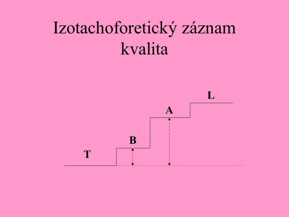 Izotachoforetický záznam kvalita A T L B