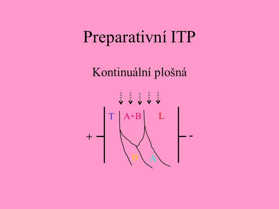 Preparativní ITP - L A+B T A B + Kontinuální plošná