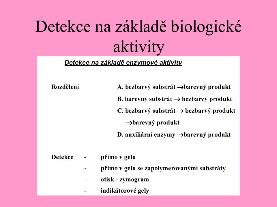 Detekce na základě biologické aktivity