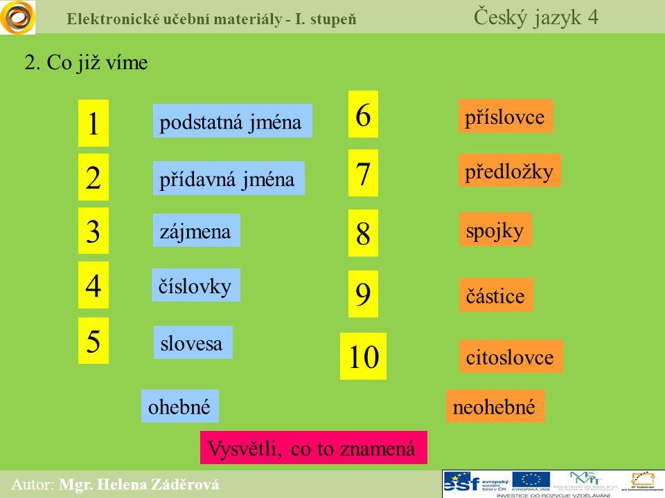 Elektronické učební materiály - I. stupeň Český jazyk 4 Autor: Mgr. Helena Záděrová 2. Co již víme 1 2 3 4 5 6 7 8 9 10 podstatná jména přídavná jména