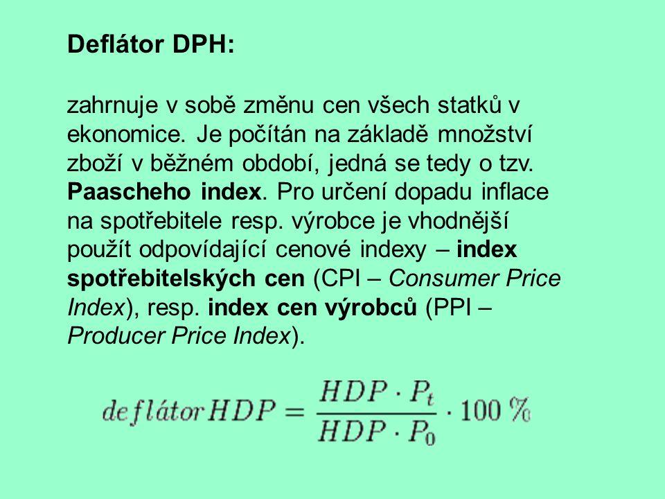 Deflátor DPH: zahrnuje v sobě změnu cen všech statků v ekonomice.