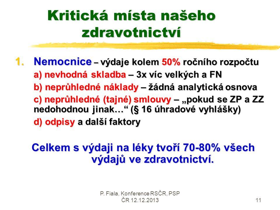 P. Fiala, Konference RSČR, PSP ČR 12.12.201311 Kritická místa našeho zdravotnictví 1.Nemocnice – výdaje kolem 50% ročního rozpočtu a) nevhodná skladba