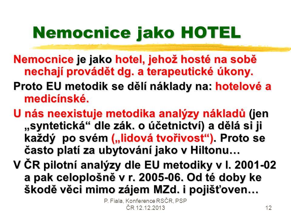 P. Fiala, Konference RSČR, PSP ČR 12.12.201312 Nemocnice jako HOTEL Nemocnice je jako hotel, jehož hosté na sobě nechají provádět dg. a terapeutické ú