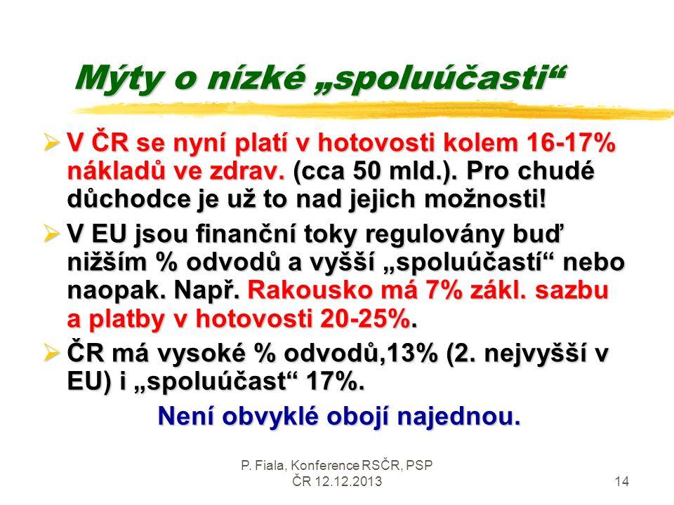 """P. Fiala, Konference RSČR, PSP ČR 12.12.201314 Mýty o nízké """"spoluúčasti""""  V ČR se nyní platí v hotovosti kolem 16-17% nákladů ve zdrav. (cca 50 mld."""