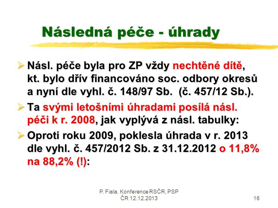 P. Fiala, Konference RSČR, PSP ČR 12.12.201316 Následná péče - úhrady  Násl. péče byla pro ZP vždy nechtěné dítě, kt. bylo dřív financováno soc. odbo