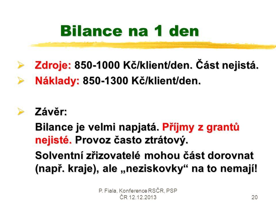 P. Fiala, Konference RSČR, PSP ČR 12.12.201320 Bilance na 1 den  Zdroje: 850-1000 Kč/klient/den. Část nejistá.  Náklady: 850-1300 Kč/klient/den.  Z