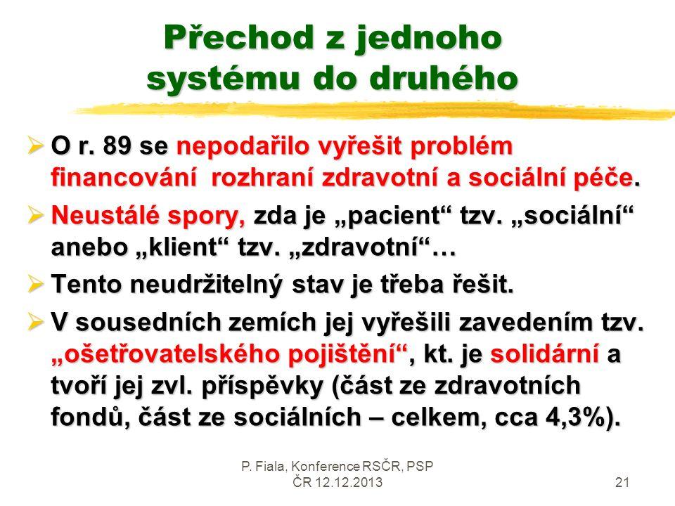 P. Fiala, Konference RSČR, PSP ČR 12.12.201321 Přechod z jednoho systému do druhého  O r. 89 se nepodařilo vyřešit problém financování rozhraní zdrav