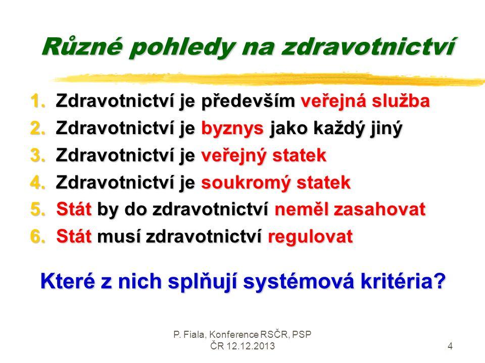 P. Fiala, Konference RSČR, PSP ČR 12.12.20134 Různé pohledy na zdravotnictví 1.Zdravotnictví je především veřejná služba 2.Zdravotnictví je byznys jak