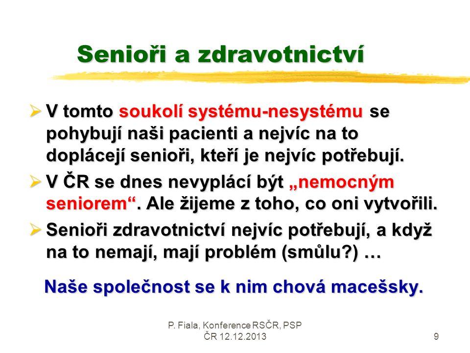 P. Fiala, Konference RSČR, PSP ČR 12.12.20139 Senioři a zdravotnictví  V tomto soukolí systému-nesystému se pohybují naši pacienti a nejvíc na to dop