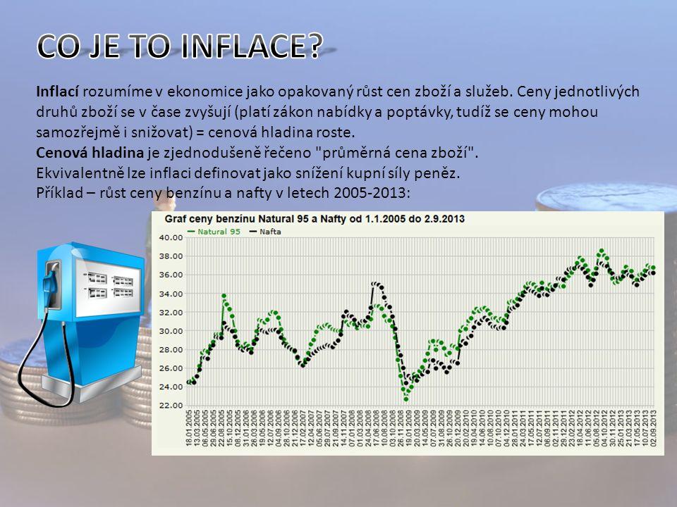Inflací rozumíme v ekonomice jako opakovaný růst cen zboží a služeb.