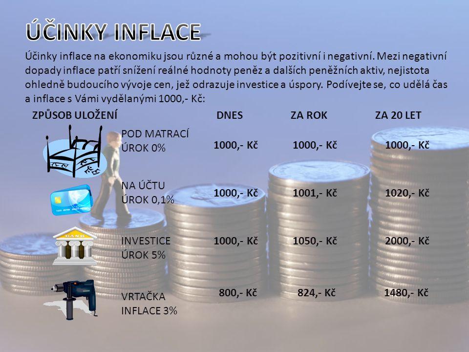 Účinky inflace na ekonomiku jsou různé a mohou být pozitivní i negativní.