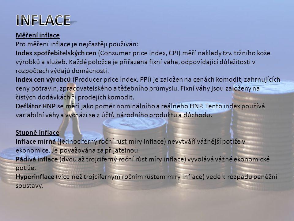 Měření inflace Pro měření inflace je nejčastěji používán: Index spotřebitelských cen (Consumer price index, CPI) měří náklady tzv.