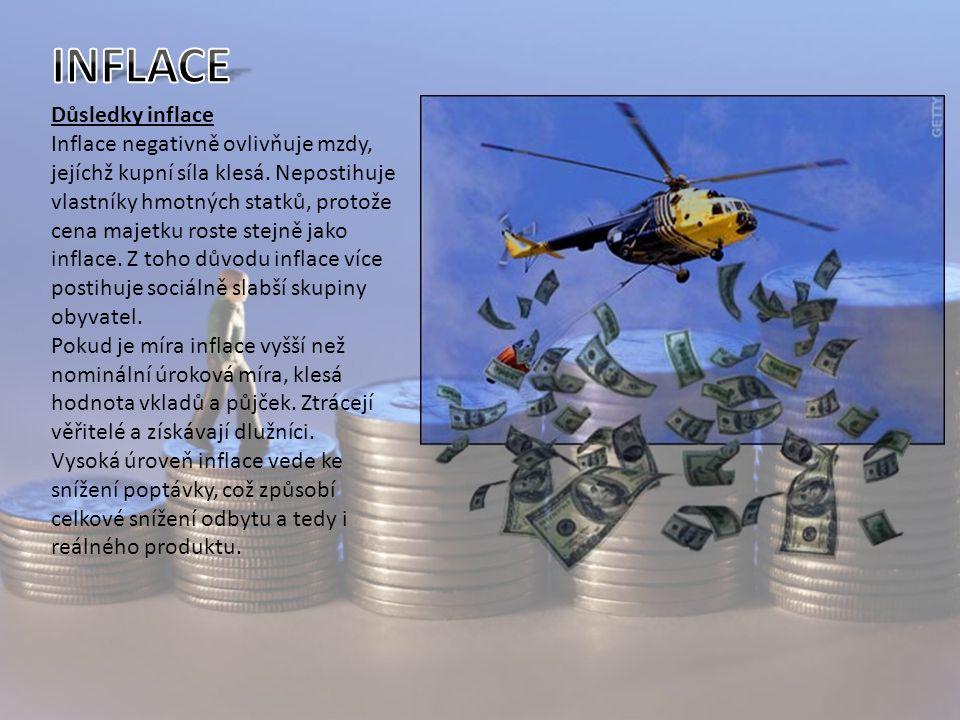 Důsledky inflace Inflace negativně ovlivňuje mzdy, jejíchž kupní síla klesá.