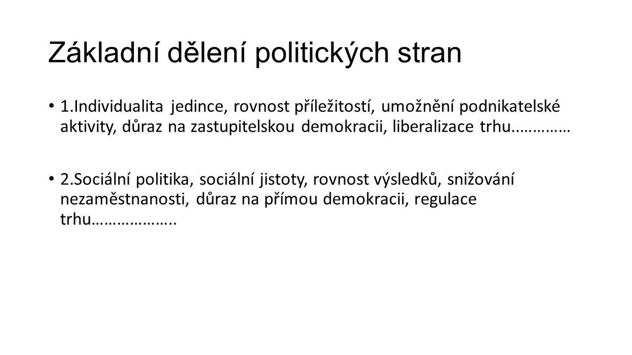 Základní dělení politických stran 1.Individualita jedince, rovnost příležitostí, umožnění podnikatelské aktivity, důraz na zastupitelskou demokracii, liberalizace trhu..………… 2.Sociální politika, sociální jistoty, rovnost výsledků, snižování nezaměstnanosti, důraz na přímou demokracii, regulace trhu………………..