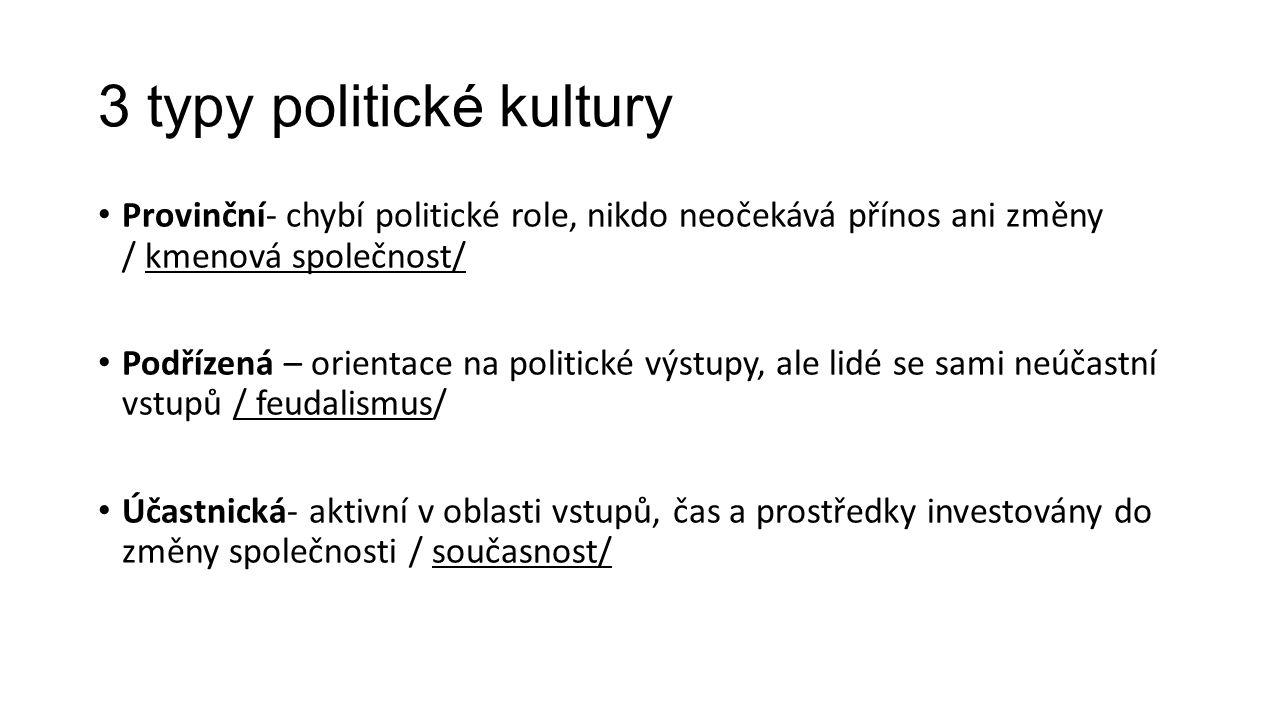 Politický systém x Politický režim Tvořen politickými institucemi / politické strany, orgány veřejné správy/ Politické zřízení a metody vládnutí / demokracie x autokracie /