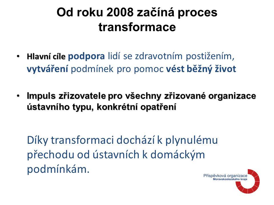 Od roku 2008 začíná proces transformace Hlavní cíle Hlavní cíle podpora lidí se zdravotním postižením, vytváření podmínek pro pomoc vést běžný život Impuls zřizovatele pro všechny zřizované organizace ústavního typu, konkrétní opatřeníImpuls zřizovatele pro všechny zřizované organizace ústavního typu, konkrétní opatření Díky transformaci dochází k plynulému přechodu od ústavních k domáckým podmínkám.