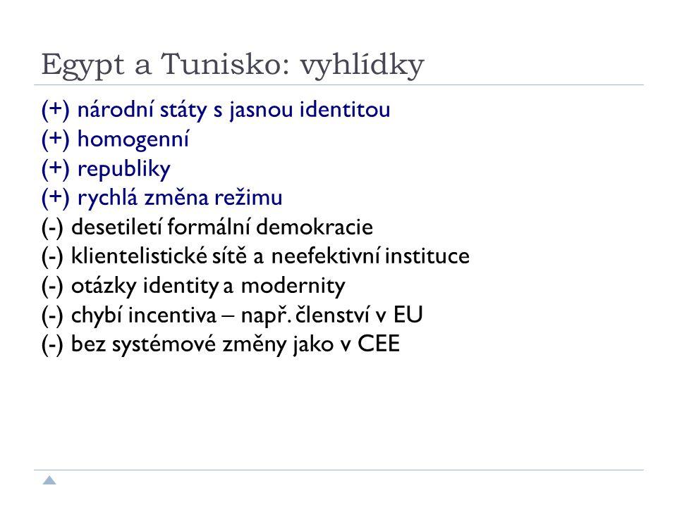 Egypt a Tunisko: vyhlídky (+) národní státy s jasnou identitou (+) homogenní (+) republiky (+) rychlá změna režimu (-) desetiletí formální demokracie (-) klientelistické sítě a neefektivní instituce (-) otázky identity a modernity (-) chybí incentiva – např.
