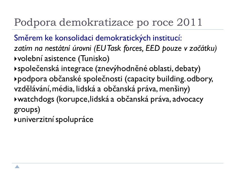 Podpora demokratizace po roce 2011 Směrem ke konsolidaci demokratických institucí: zatím na nestátní úrovni (EU Task forces, EED pouze v začátku)  volební asistence (Tunisko)  společenská integrace (znevýhodněné oblasti, debaty)  podpora občanské společnosti (capacity building.