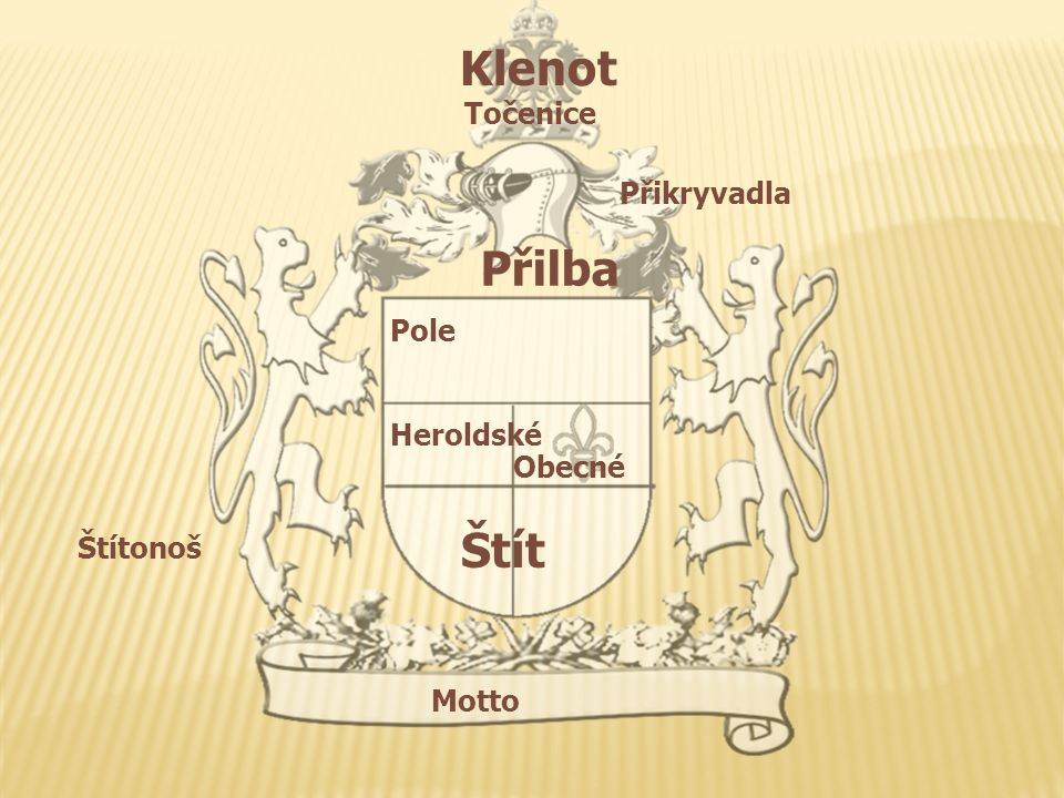 Štít  nejdůležitější a jediná povinná součást znaku  tvary štítů můžeme rozeznávat podle  uměleckých slohů daného období  země původu  dalších tvarů např.