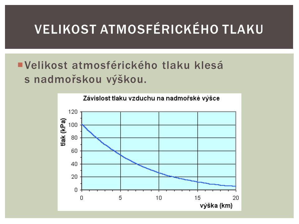  Velikost atmosférického tlaku klesá s nadmořskou výškou. VELIKOST ATMOSFÉRICKÉHO TLAKU